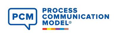 Metodo PCM - Process Communication Model
